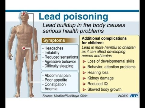 How To Remove Lead Paint From House